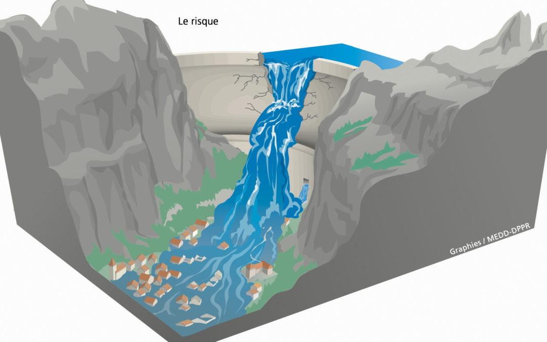 Rupture du Barrage de Serre-Ponçon, Consignes de sécurité !